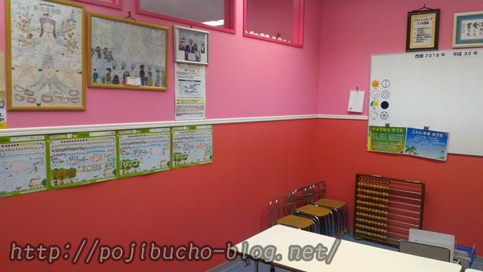 七田式チャイルドアカデミーの教室内