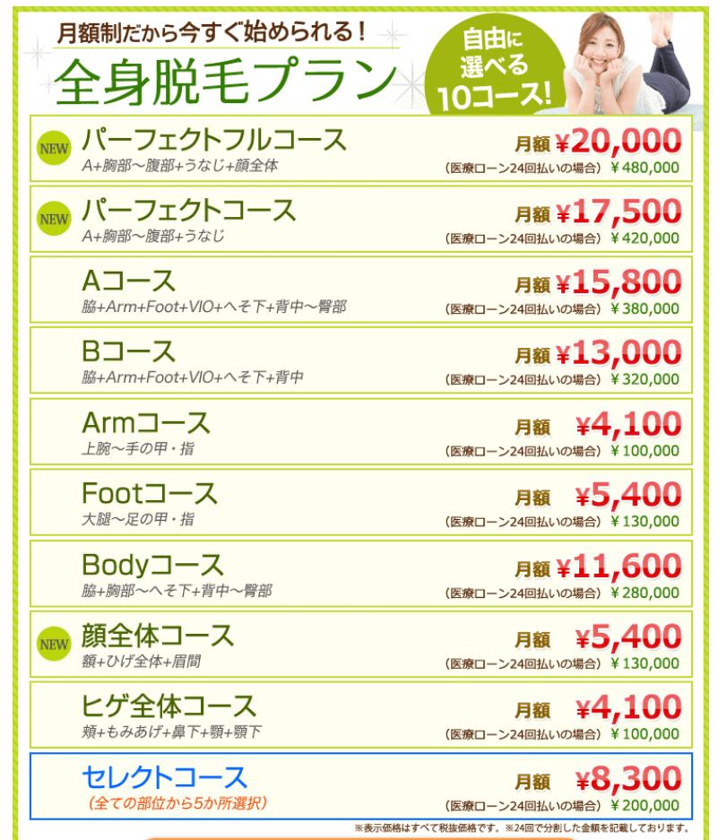 札幌中央クリニックのコース料金