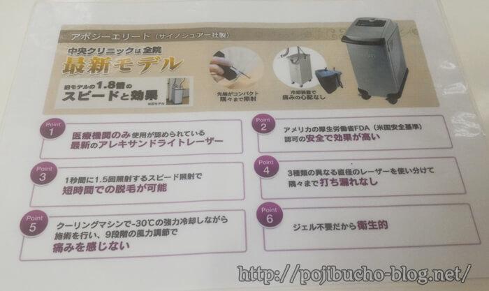 札幌中央クリニックの従来の脱毛機器