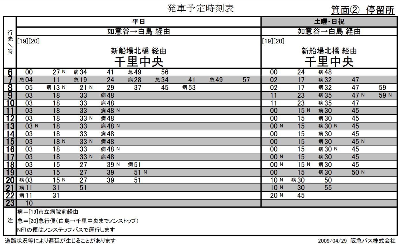 箕面駅からCAZICAFE方面のバスの時刻表
