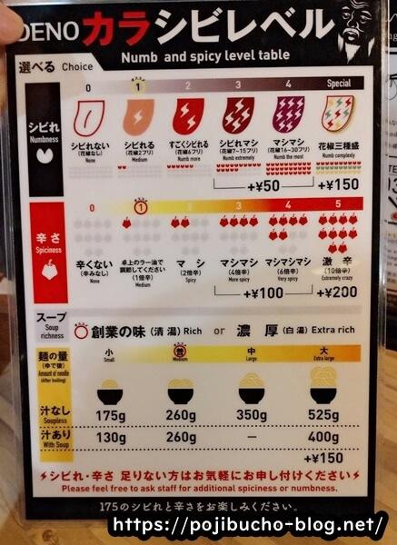 175°DENO担担麺のシビれと辛さとスープの説明